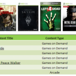 Xbox 360 Ultimate Games Sale 3